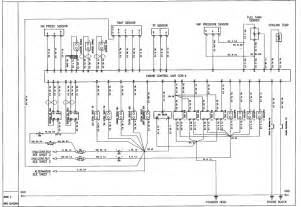chevy colorado wiring schematics chevy image similiar chevy colorado wiring schematic keywords on chevy colorado wiring schematics