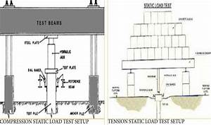 36 Best Engineering Tips Images On Pinterest