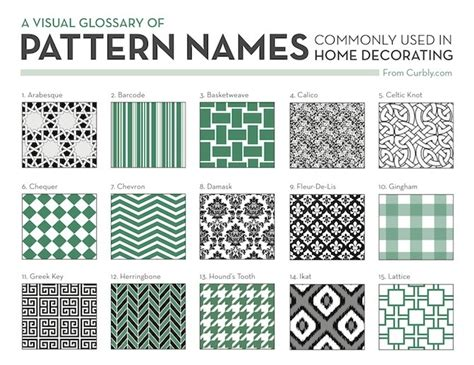 Curbly Guide A Visual Glossary Of Patterns For Home Decor