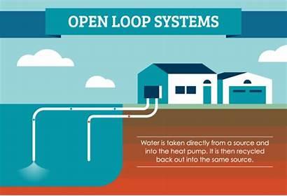 Geothermal Energy Works Open Water Power Source