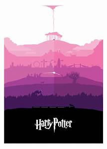 Everything Harry Potter