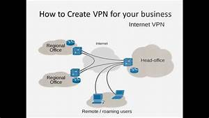 How To Create Vpn Connection For Your Business