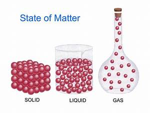 GENERAL CHEMISTRY Sources for the lecture: Author ...