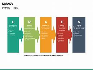 Dmadv Powerpoint Template
