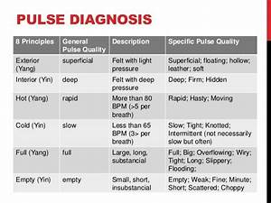 Diagnosis By Palpation