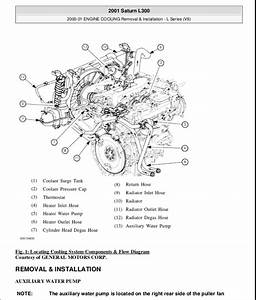 2002 Saturn Sl Parts Diagram  U2022 Downloaddescargar Com