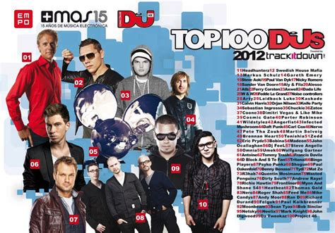 Best Dj 2012 dj mag reveals 2012 s top 100 dj list electronic midwest