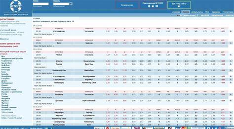 рейтинг спортивных онлайн тотализаторов