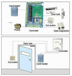 H10301 Card Network 4 Doors Smart Access Control Kits