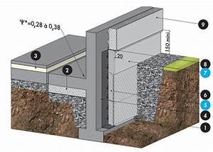 Etancheite Mur Exterieur Sous Sol : knauf therm perimaxx isolation drainage et filtration des murs enterr s knauf ~ Melissatoandfro.com Idées de Décoration