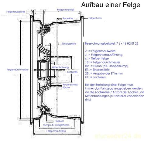 zollhausch blog archiv pneu und felgen definition