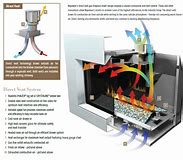 High quality images for napoleon gas fireplace wiring diagram hd wallpapers napoleon gas fireplace wiring diagram cheapraybanclubmaster Choice Image