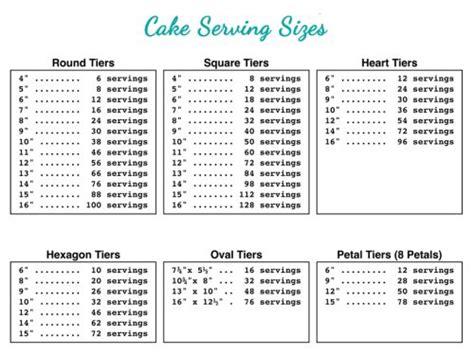 portions pricing policys   cake company