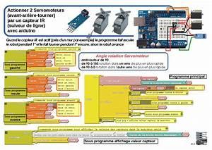 3ci4 2-programmation Du Robot