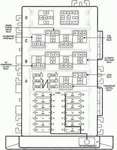 91 jeep cherokee fuse box diagram fuse box and wiring With 1991 jeep cherokee 4 liter fuse box diagram