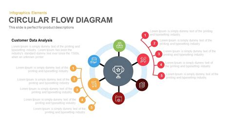 circular flow diagram powerpoint templates process