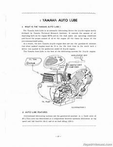 Yamaha G1 Manual 1964