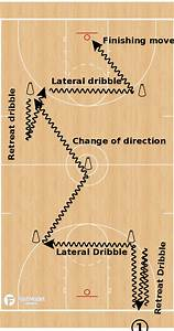 Full Court Pressure Release Drill
