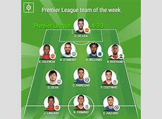 BeSoccer's Premier League Team of the Week Gameweek 15