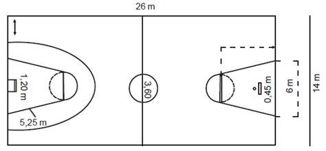 Peraturan Permainan Bola Basket (peraturan Bola Basket