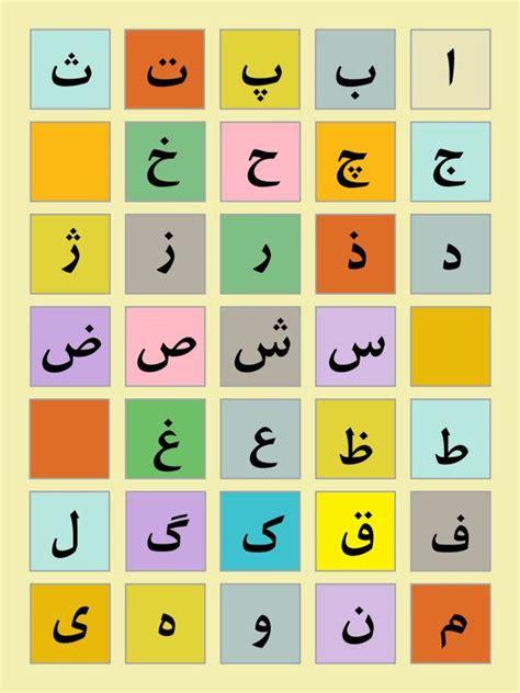 Farsi Alphabet by Farsi Alphabet Poster