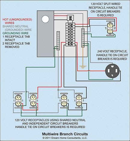 Kitchen Island Electrical Outlet - branch circuit and feeder requirements topics category home owners network