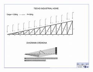 Cremona Diagram