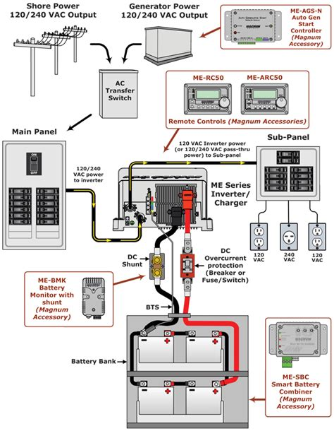 marine inverter wiring diagram wiring diagram