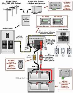 Rv Power Converter Wiring Diagram  U2013 Rv Wiring Diagram For