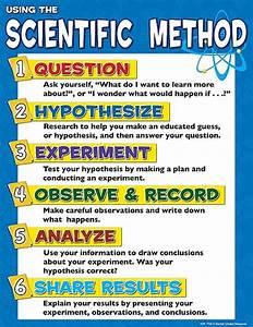 Scientific Method - michelleburden