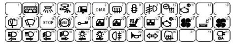 Renault Kangoo Fuse Box Diagram Auto Genius