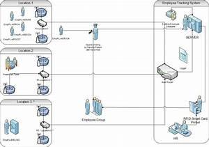 Uml Diagram For Toll Management System