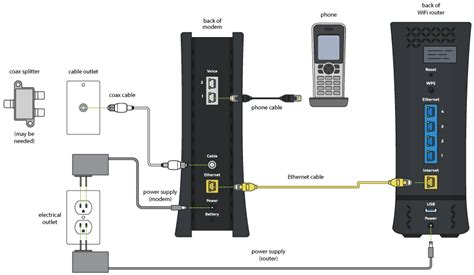 Charter Telephone Wiring Diagram by Charter Wiring Diagrams Wiring Diagram