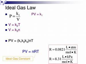 Ppt - Ideal Gas Law Powerpoint Presentation