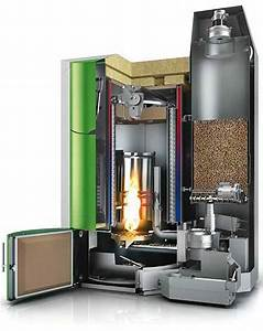 Chaudiere A Granule : chaudiere a granule chaudi re granul s de bois chaudi re ~ Melissatoandfro.com Idées de Décoration