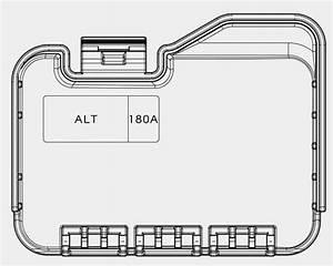 Kia Optima  2016 - 2018  - Fuse Box Diagram