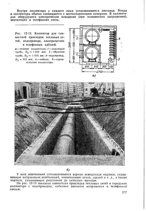 Работа по теме Отчет по практике. Глава Конструкция тепловых камер. ВУЗ ИГЭУ.