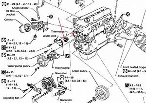 1998 Nissan Frontier Engine Diagram Related Keywords  U0026 Suggestions
