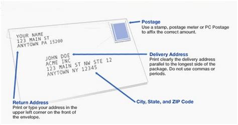 how to address an envelope how to write a envelope new calendar template site
