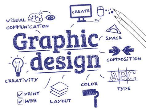 How To Write A Design Brief  Branding And Creative Design