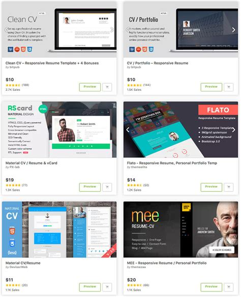 Resume Template Website by 23 Best Html Resume Templates To Make Personal Profile Cv