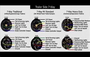 Diagram  Coleman Camping Trailer Wiring Diagram Full