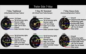 Travel Trailer Plug Wiring Diagram