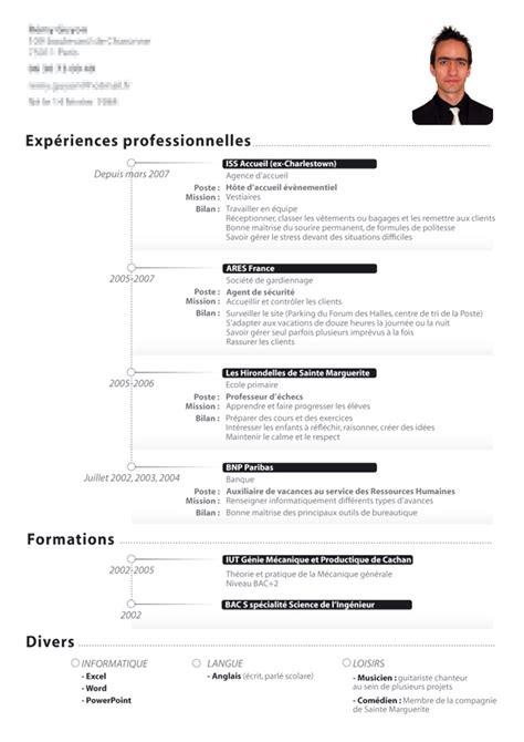 Curriculum Vita Or Vitae by Curriculum Vitaebusinessprocess
