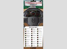 27 Vehicle Dashboard Symbols Deciphered