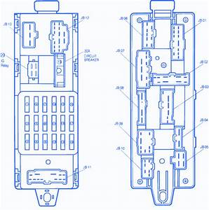 Mazda 323 1991 On Engine Fuse Box  Block Circuit Breaker Diagram