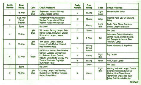 Ford Explorer Fuse Wiring Diagram Images