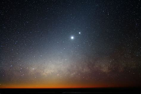 When Where How See The Planets Night