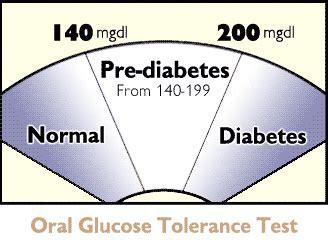 find     diabetes hoh scorg