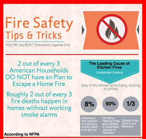fire safety tips  facts rose womble realty